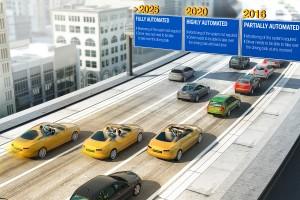 6 dolog, amit tudnod kell a sofőr nélküli autózásról