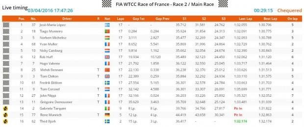 Paul_Ricard_race2