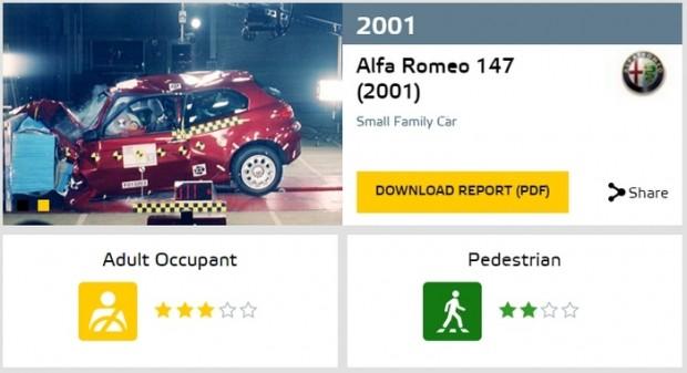 A három csillag már 2001-ben is kínos volt