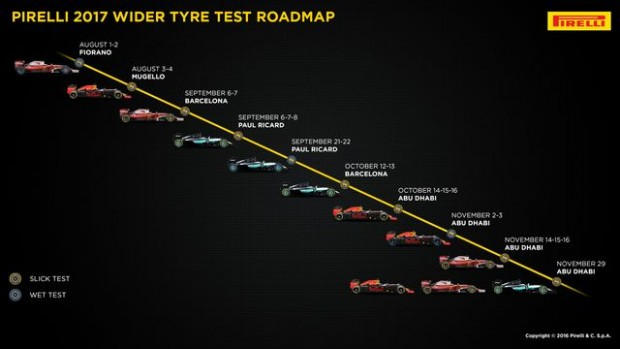 2017-tyre-test