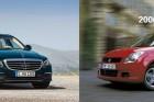 Drágábbak vagy olcsóbbak az autók, mint tíz éve?
