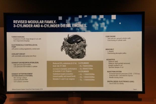 A dízelmotorok fejlesztései a BMW-nél