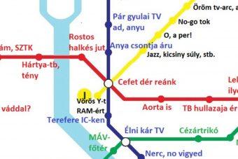 Átnevezték az összes budapesti metrómegállót