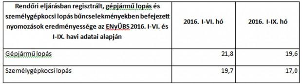 stat2016-1-9