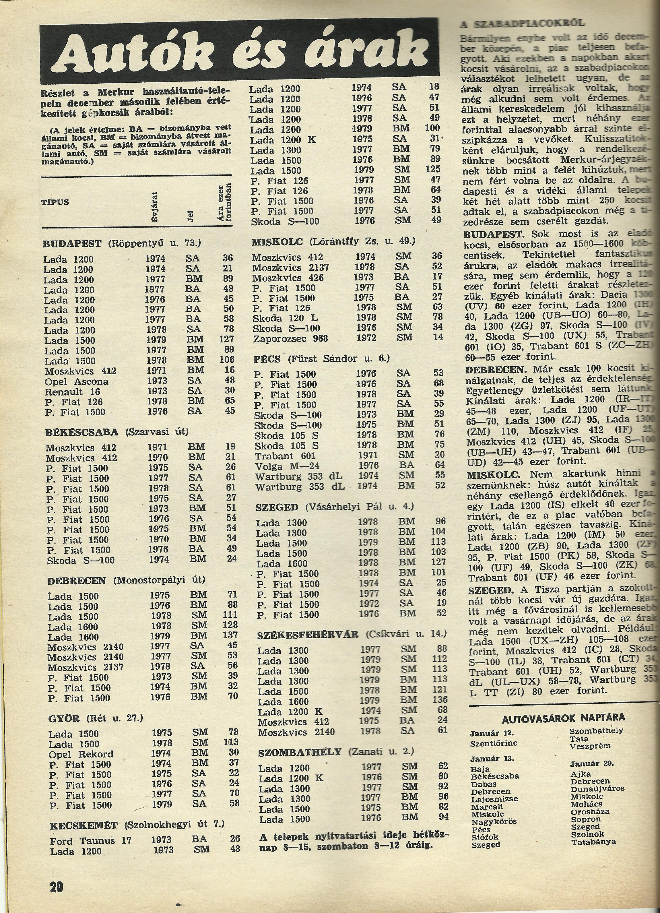 Használt autós árlista 1980-ból, az Autó-Motor magazinból