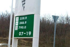 Ennél drágább benzin nincs az országban, de nem is való mindenkinek