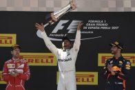 F1: Hamilton évtizedes trendet tört meg