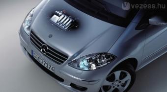 Támogatás magyar autóipari cégeknek
