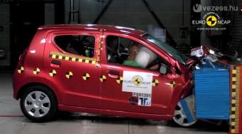 Kis Suzuki, kis biztonság