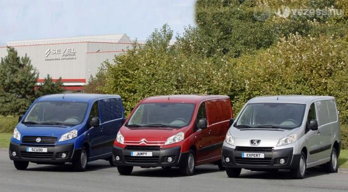 Kooperációkkal csökkenti költségeit a FIAT