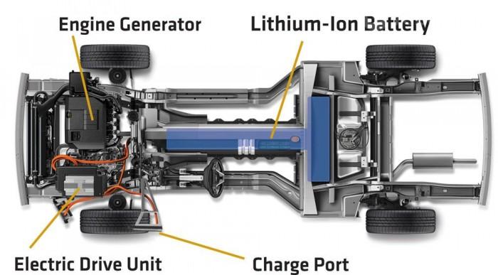 Akkutöltő benzines, akkumulátor, villanymotor, elektromos csatlakozó