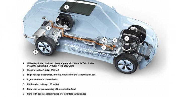 Dízelmotorral is elképzelhető a hibrid