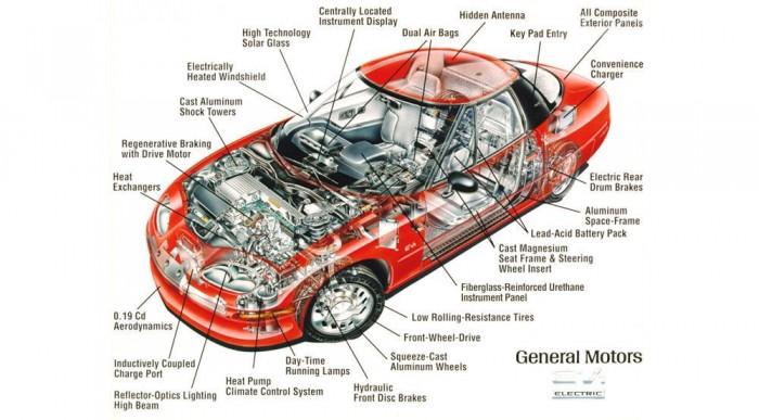 A GM villanyautója