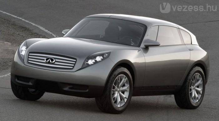 Szabadidő autót is terveznek Merci-alapokra