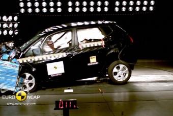 Jól védi utasait a kis Hyundai