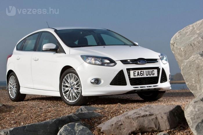 4,7 millió forintba kerül a legolcsóbb Focus az új motorral