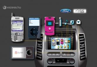 Az autó és telefon összefonódása várható