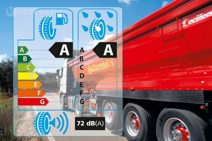 Nehéz és könnyű haszonjárművekre is vonatkozik a szabályozás