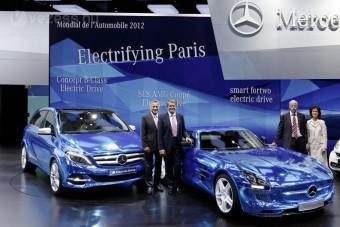 120 millió a Mercedes villanyautója