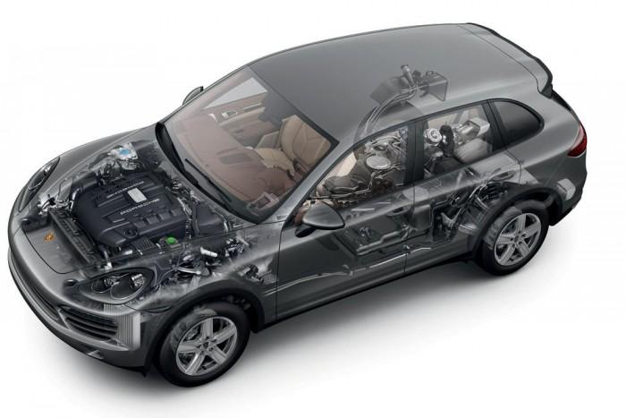 Alapesetben az autó csak a hátsó kereket hajtja, az első kerekek akkor kapnak nyomatékot az elektronikus vezérlésű lamelláskuplunggal, ha szükséges. Felárért hátul oldalankét variálja az erőelosztást a Porsche Torque Vectoring