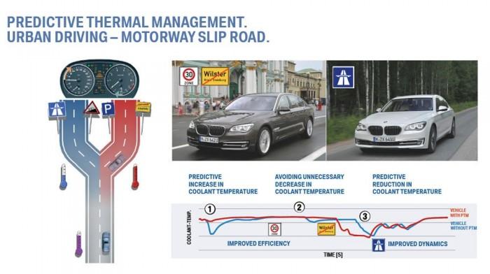 Városban araszolva jobb hatásfokot, autópályára érve dinamikusabb gyorsítást ígér a hűtőközeg hőmérsékletének módosítása