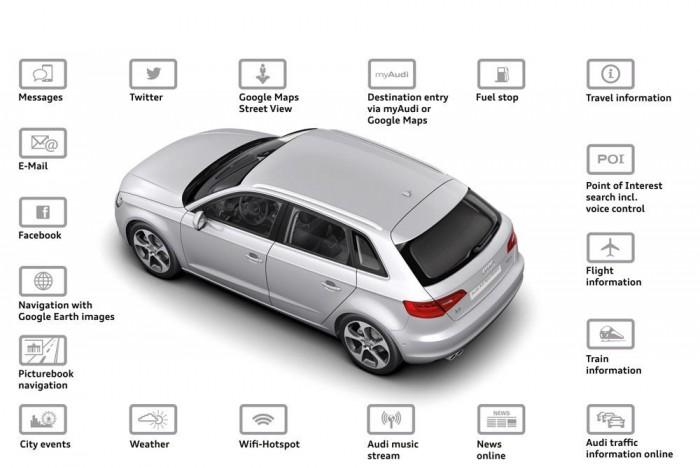 Tucatnyi funkciót nyújt a feláras Audi connect