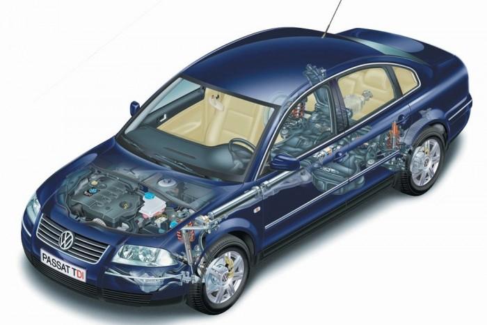 Nemcsak egy kategórián belül készültek műszakilag rokon autók. A Passat B4 és B5 testvére az első A4 és az 1997 utáni A6