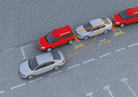 Felárért az autó keresztben is automatikusan be tud parkolni. A járdával párhuzamos beálláshoz elég az Octavia hossza +50 centis hely