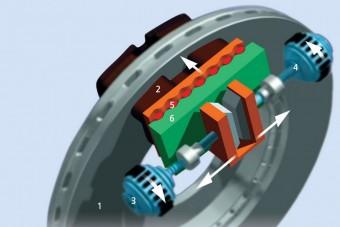 Elektromechanikus fék (EMB)