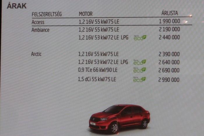 A Dacia Logan teljes 2013-as árlistája