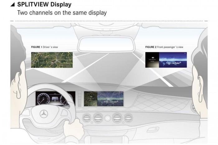Tökéletes infotainment: a középső kijelző nem csak extra széles, de egyszerre két képet is képes közvetíteni, ameleket prizmák segítségével oszt meg balra, illetve jobbra – navit a sofőrnek, webtévét az utasnak