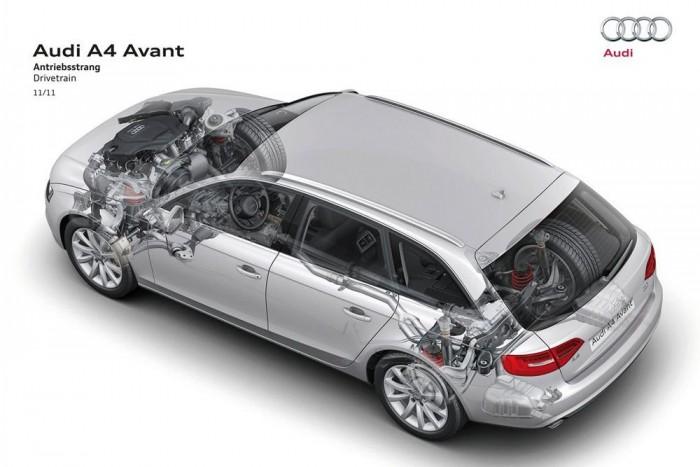 Visszagurulás-gátló, Audi A4, 27 940 Ft. A kőkorszakon innen az ESP-k egyik funkciója a féknyomás megtartása pár másodpercre, emelkedőn vagy lejtőn. Az elindulást megkönnyítő megoldás egy Audi A4-hez feláras extra. Persze ez nem is egy csoffadt visszagurulás-gátló, hanem Audi hold assist. Vakulj, paraszt!