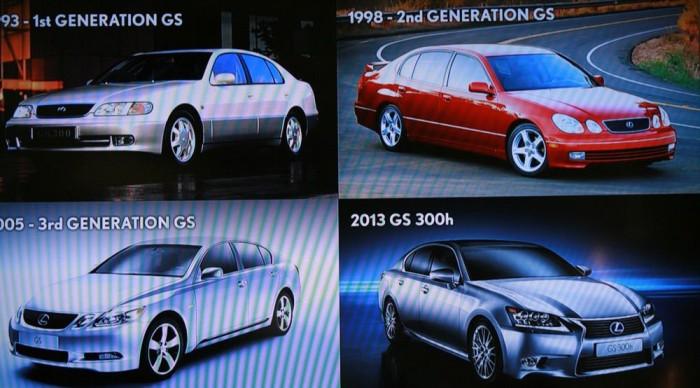 1993-ban jött ki az első generáció, 1998-ban a már nyolchengeres motorral is kapható második GS. A harmadikban 2005-től a hibridhajtás volt az újdonság