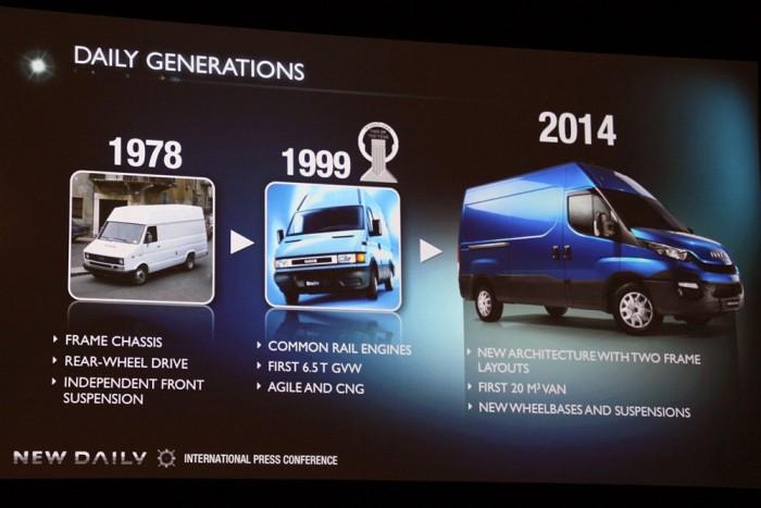 Az Iveco nem kapkodja el a modellfrissítést, legutóbb 15 éve volt új Daily