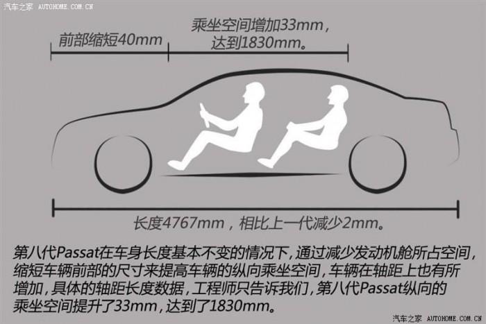 4767 mm: a mostaninál 2 mm-rel rövidebb lesz az új Passat