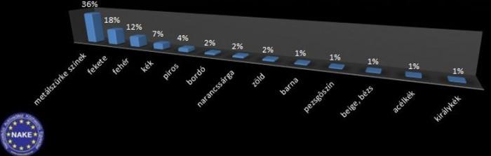 Senkit ne nyugtasson meg ez a grafikon