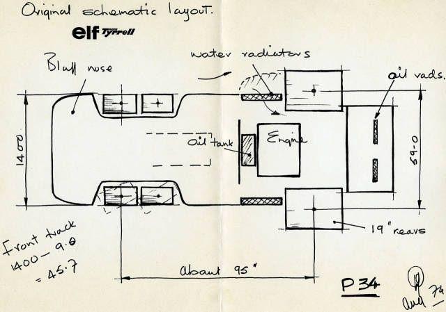Az első skicc az F1 történetének legismertebb hatkerekű típusáról.
