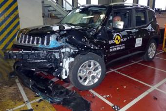Minimális Jeep, maximális biztonság