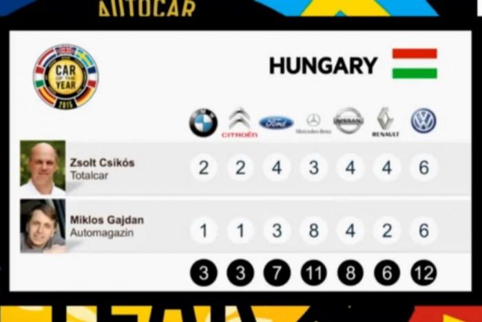 Így szavaztak a magyar zsűritagok: három dobogósból kettőt eltaláltunk.