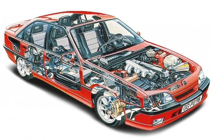 Gyenge pontok (Opel Omega): első hossztartók; első sárvédők; ajtókeretek alul és felül; hátsó kerékjáratok; rozsda a fényszórók alatt; első kerékjáratok; ferde lengőkarok; kormánymű; vezérlőelektronika; kifakuló műanyagelemek; automata váltó; enyhe olajszivárgások