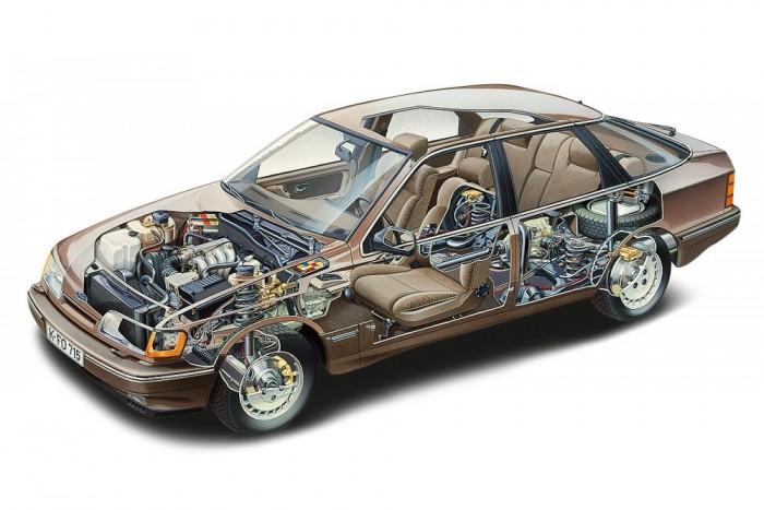 Gyenge pontok (Ford Scorpio): futómű bekötési pontjai; kerékdobok és kerékjárati ívek; ajtózsanérok; hátsó kereszttartók; aJtók fenéklemezei, küszöbök; csomagtartófedél; kifakuló műanyagelemek; hajtótengelyek; vezérműszíj (csereperiódus); szeleptömítések (OHV); olajszivárgás; elhanyagolás