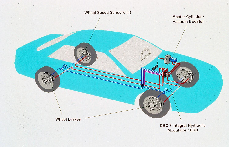 1999-es Buick fékrendszere