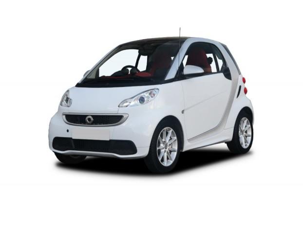 3. – A bronzérem a 4,2 literes fogyasztásért jár a smart fortwo-nak. 2000 kisautó adatai vannak a rendszerben, a nagy átlag a 4-4,5 literes sávban van, de akad, aki 6-8 litert is képes lelnyomni a torkán 100 kilométeren. 4,2 liter a Citroën C1 adata is, de ebből alig 50 autó van az adatbázisban.