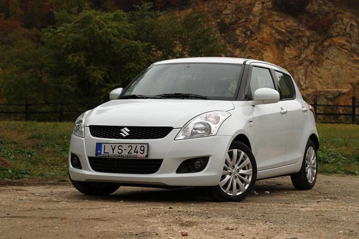 10. – A hazai, a tulajdonosok szerint álomfogyasztásokat produkáló Suzuki Swift az 5,2 literes átlagával csupán a tízedik helyre volt elég. 41 autó átlaga ez az eredmény, 4,6 liternél kevesebbet nem fogyasztott senkinél, míg a másik véglet a 7 liter. Ugyanebbe a fogyasztási kategóriába tartozik a Dacia Sandero és az Opel Corsa is.