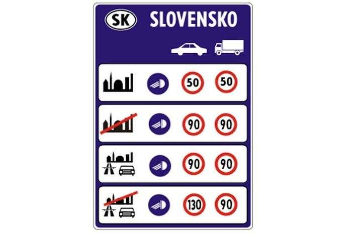 Szlovákia szép, egységes limit-táblázata