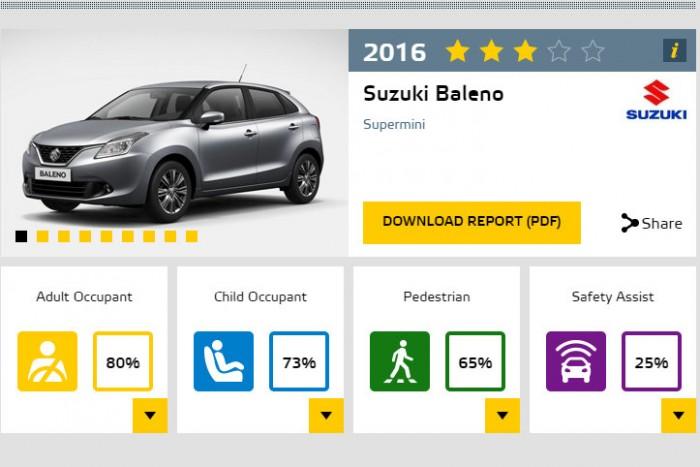 Nem valami gyerekbarát a Suzuki Baleno 1