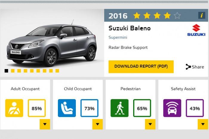 Nem valami gyerekbarát a Suzuki Baleno 2
