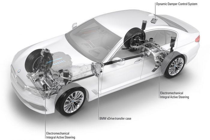 A fogasléchez szerelt villanymotor segít elfordítani a kerekeket. Utána a 4x4-es változat osztóműve látható, hátul a hátsókerék-kormányzás aktuátora. Az összkerékkormányzás nagy tempónál az elsőkkel párhuzamosan fordít picit a hátsó kerekeken, ami javítja a stabilitást, kis sebességnél viszont az elsőkkel ellentétesen, pár fokka elmozduló kerekektől csökken a fordulókör, könnyebb manőverezni és parkolni
