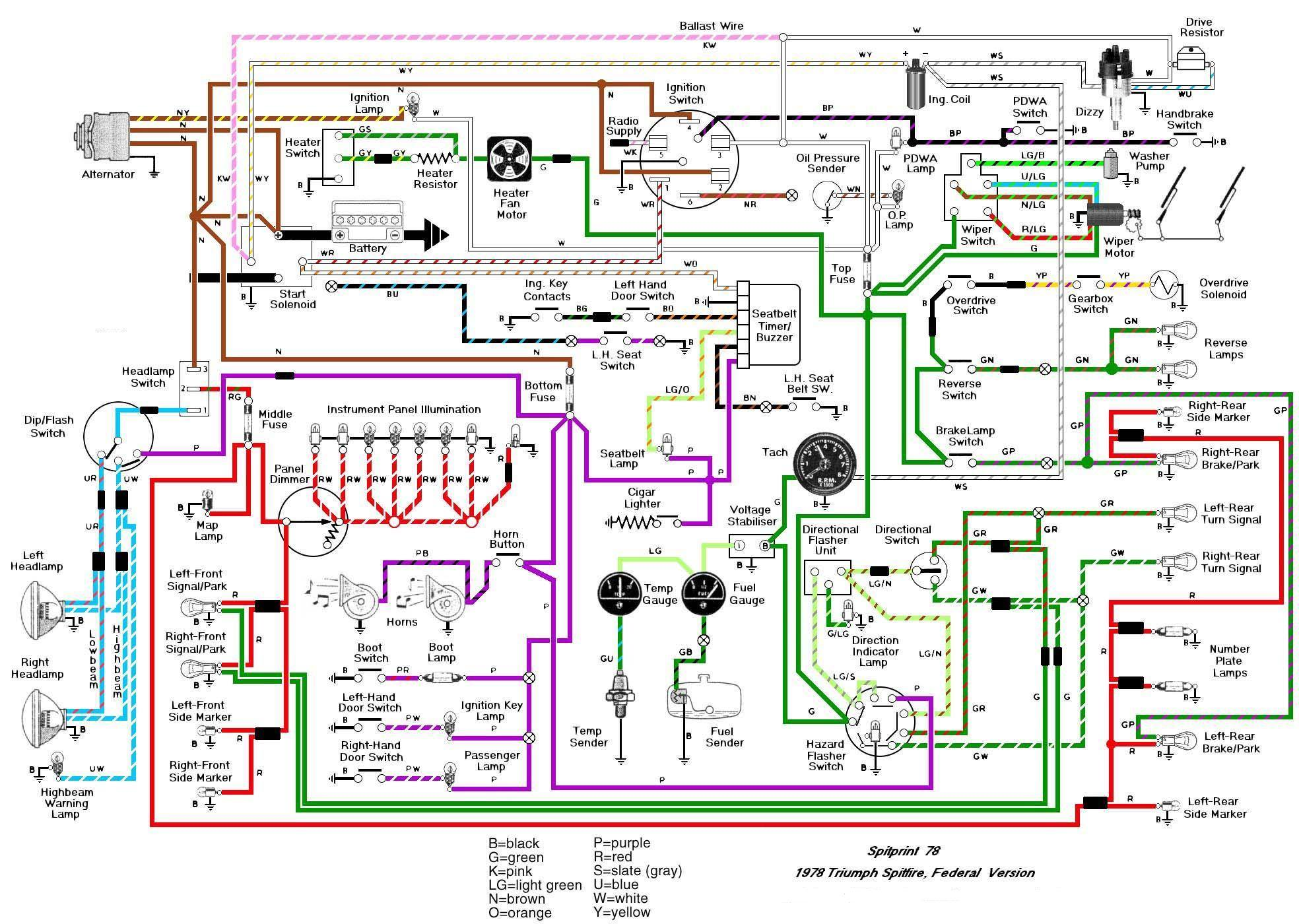 Honda Mt Elsinore K Usa Wire Harness Bighu F Ce D additionally Ts Schaltplan likewise Starter Relay further Be E A B A F B E further . on 1977 mgb wiring harness diagram