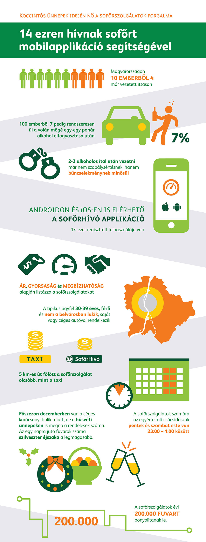 Heineken_Soforhivo_infografika-0412